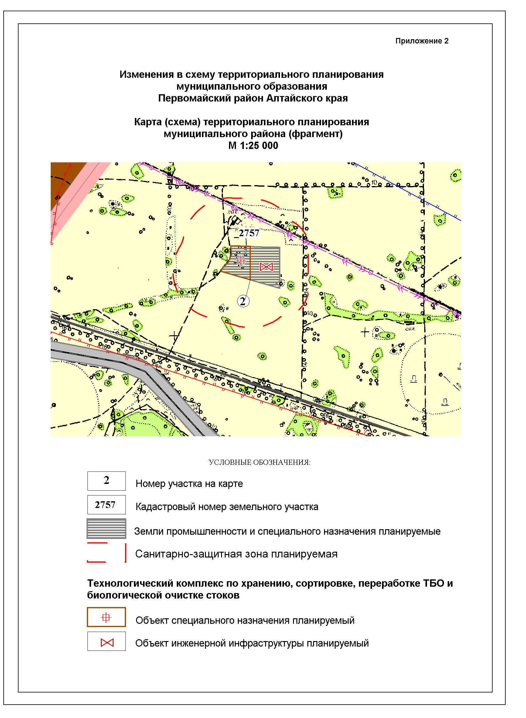 Приложение 1 2 3 схема